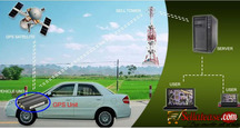 Gps Vehicle Security Tracking Installation In Uyo