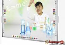 Interactive Dispay Board For Conference Room BY HIPHEN SOLUTIONS