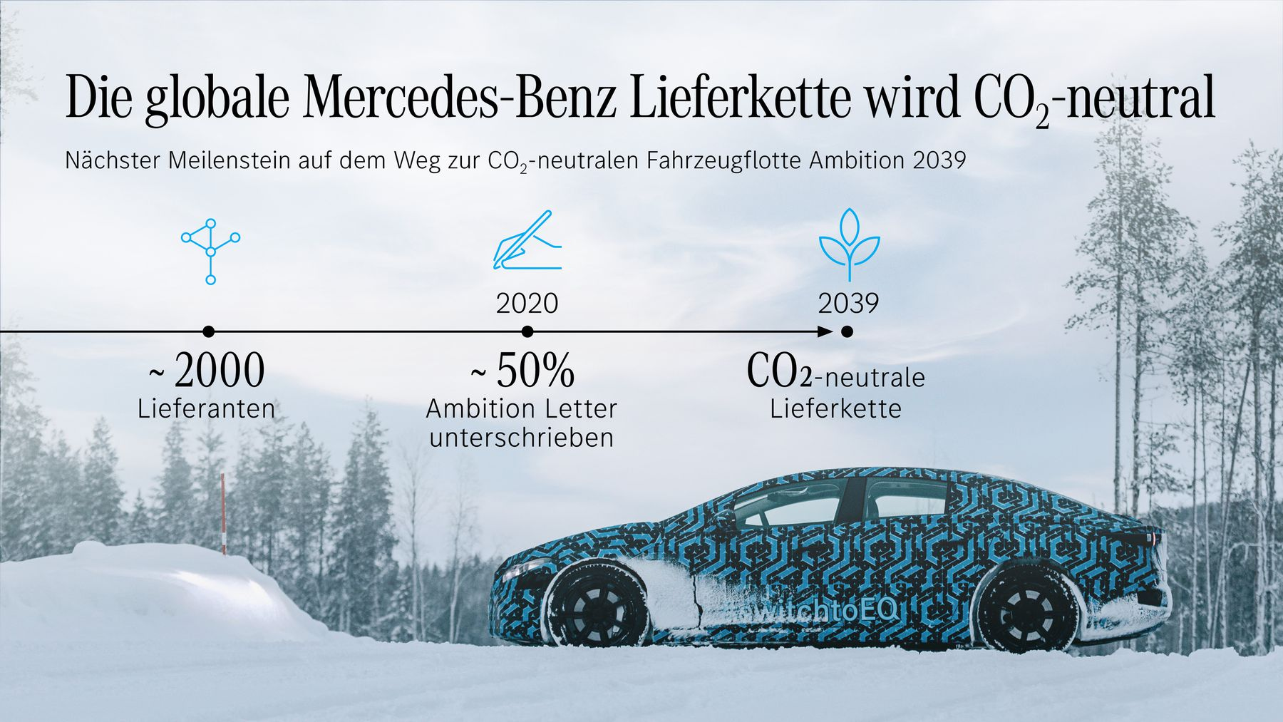 Mercedes-Benz to switch to full electric vehicle production in 2039